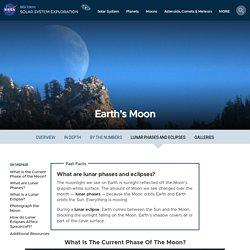 Earth's Moon – NASA Solar System Exploration