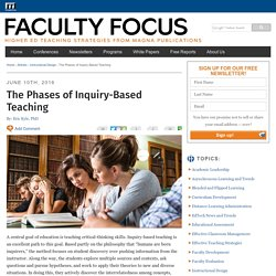 The Phases of Inquiry-Based Teaching
