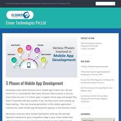 5 Phases of Mobile App Development