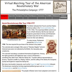The Philadelphia Campaign of 1777: Background