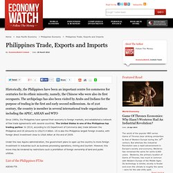 Philippines Trade, Exports and Imports