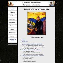 La philosophie de Friedrich Nietzsche