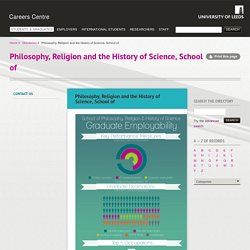 Philosophy, Religion and the History of Science, School of