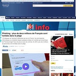 M6 - Phishing : plus de deux millions de Français sont tombés dans le piège