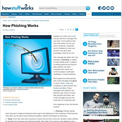 How Phishing Works - HowStuffWorks