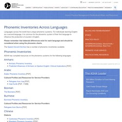 Phonemic Inventories Across Languages