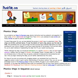 Phonics Steps in Sequential Order