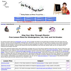 Phonics Lesson Plans: Kindergarten, 1st, 2nd, 3rd Grades
