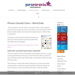 Phonics Sounds Chart – Word Ends