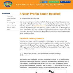 Phonics Lesson - How to Structure the Perfect Phonics Lesson!