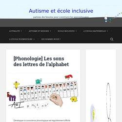 [Phonologie] Les sons des lettres de l'alphabet - Autisme et école inclusive