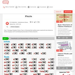 Pinyin - Phonology of Mandarin Chinese - CCHATTY