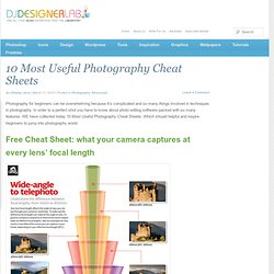 10 Most Useful Photography Cheat Sheets