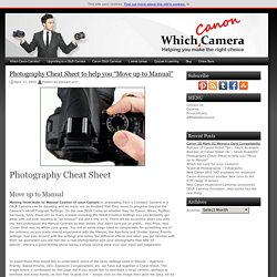 Blog Archive Photography Cheat Sheet for DSLR Photographers