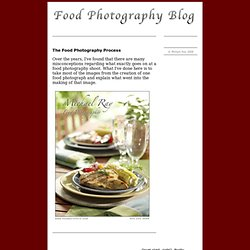 Food Photography Process explained