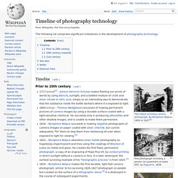 Timeline of photography technology