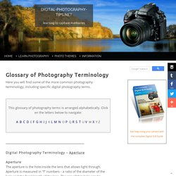 Glossary of Digital Photography Terminology