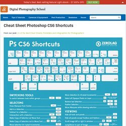 Cheat Sheet Photoshop CS6 Shortcuts