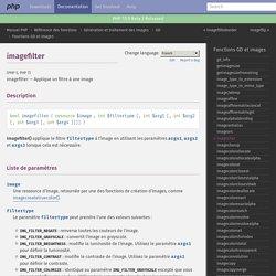 imagefilter