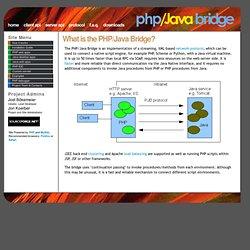 PHP/Java Bridge