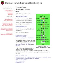 Cheat Sheet - Physical Computing with Raspberry Pi