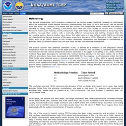 Physical Oceanography Division - NOAA/AOML TCHP
