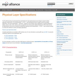 Physical Layer Specifications
