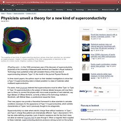 Physicists unveil a theory for a new kind of superconductivity