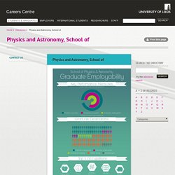 Physics and Astronomy, School of