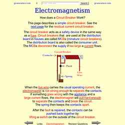GCSE PHYSICS - How does a Circuit Breaker Work? - What is an MCB? - Electromagnetism