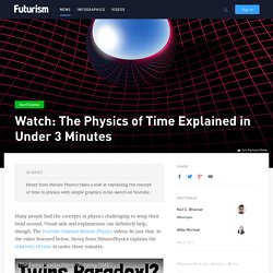 Watch: The Physics of Time Explained in Under 3 Minutes