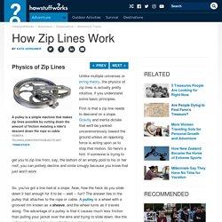 Physics of Zip Lines - How Zip Lines Work