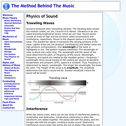 The Physics of Sound - The Method Behind the Music