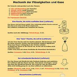 Physikalische Experimente - Hydromechanik