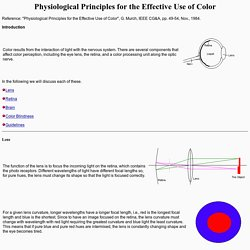 Physiological Principles for the Effective Use of Color