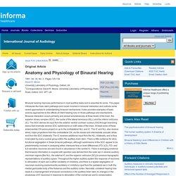 Anatomy and Physiology of Binaural Hearing,