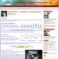 PhyMie - la Physique et la Chimie au Mont Saint Jean : CHAPITRE 2: ONDES ET DIAGNOSTIC MEDICAL
