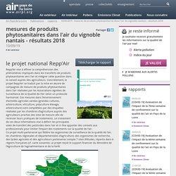 AIRPL 10/09/19 Mesures de produits phytosanitaires dans l'air du vignoble nantais - résultats 2018