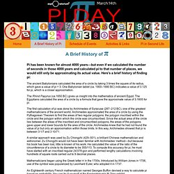 Pi Day: History of Pi