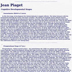 Jean Piaget Cognitive Developmental Stages