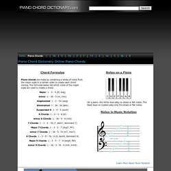 Piano Chord Dictionary Online Piano Chords