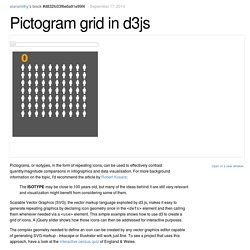 Pictogram grid in d3js