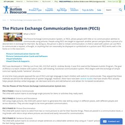 The Picture Exchange Communication System (PECS)