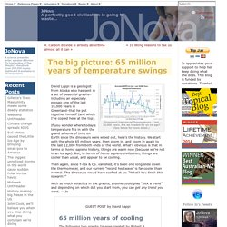 The big picture: 65 million years of temperature swings