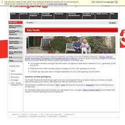 The Big Picture : VisitEngland Corporate Site