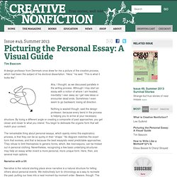 Picturing the Personal Essay: A Visual Guide