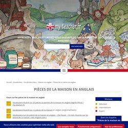 Pièces de la maison en anglais – my-teacher.fr : apprendre l'anglais par l'image et le jeu