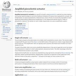 Amplified piezoelectric actuator