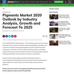 Pigments Market 2020 Outlook by Industry Analysis, Growth and Forecast To 2025