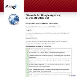 Pikavertailu: Google Apps vs. Microsoft Office 365 - Maagit.fi